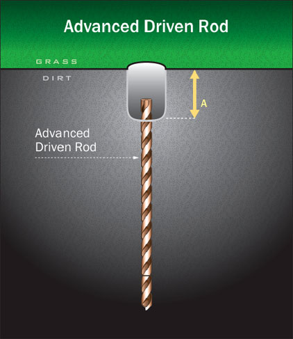 Advanced Driven Rod