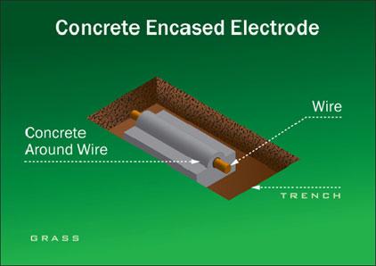 Concrete Encased Electrode