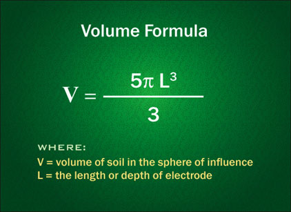 The formula for calculating the volume of soil